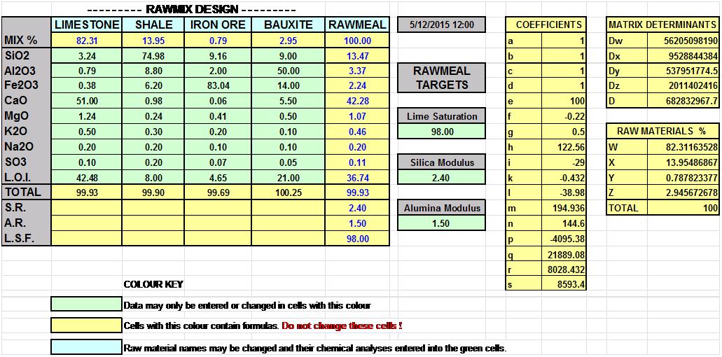 concrete material testing manual pdf