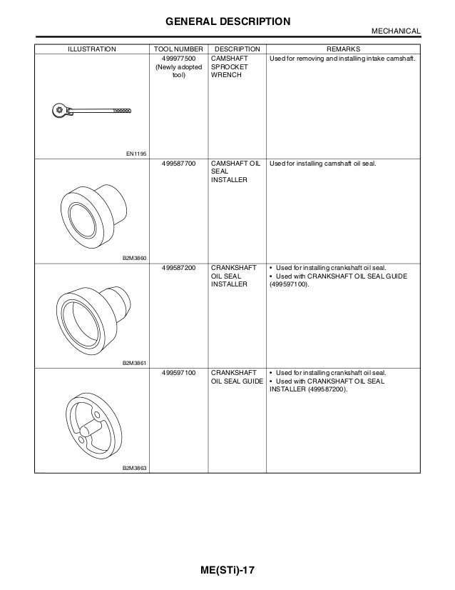 2002 subaru wrx sti owners manual pdf