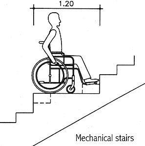 how to use a manual wheelchair on stairs youtube