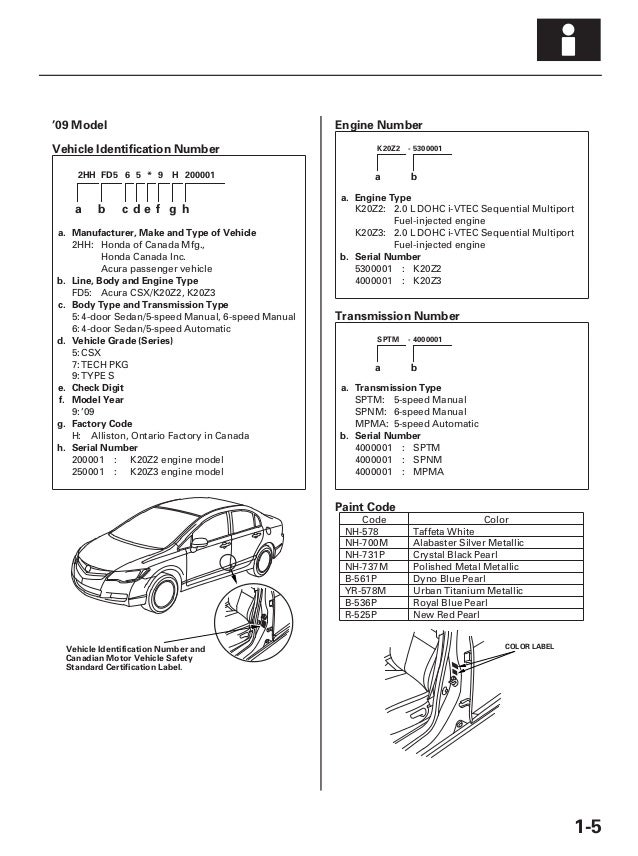 2007 acura csx owners manual free download