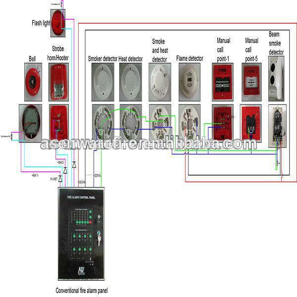 diode detector characteristics lab manual