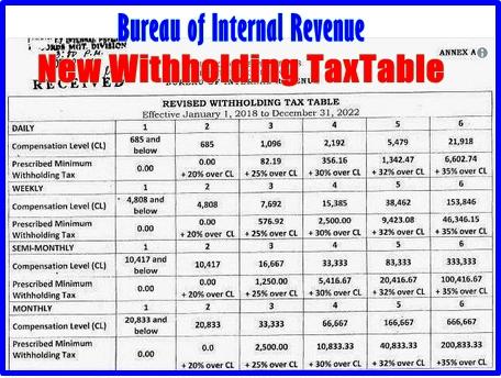 manual bi-weekly income tax calculation formula