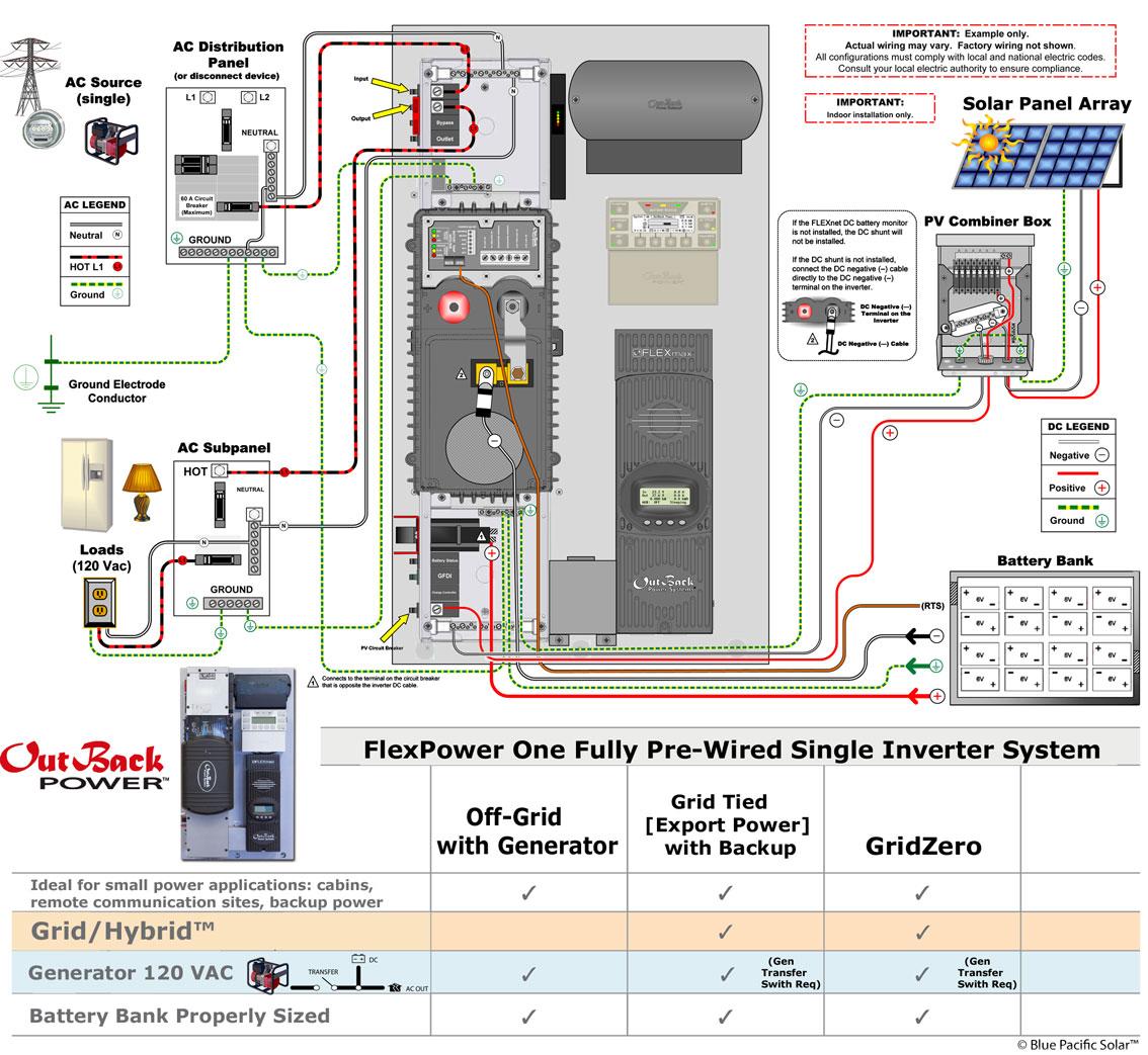 abb solar inverter manual pdf