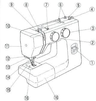 new home sewing machine manual ja1508