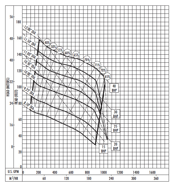 pentair hydromatic sump pump manual