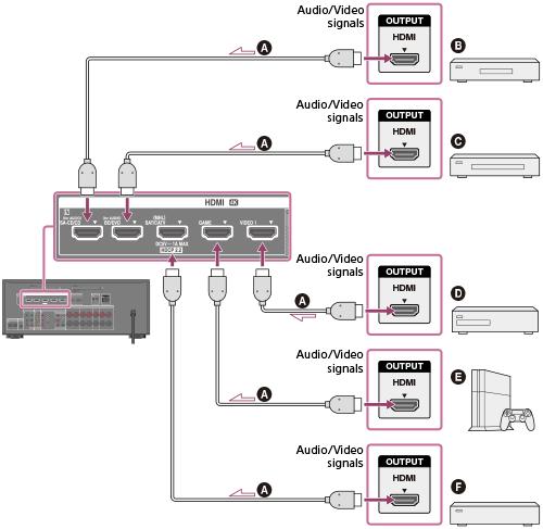 sony receiver str-dn860 manual